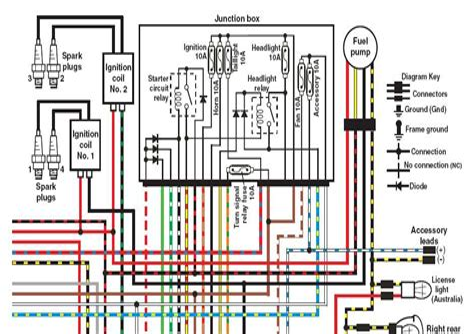 1999 Kawasaki Vulcan 1500 Wiring Diagram