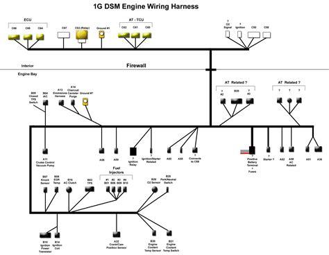 1g 4g63t Engine Harness Diagram