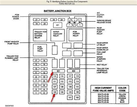 2000 Ford Expedition Eddie Bauer Fuse Box Diagram