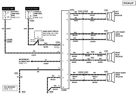 2000 F250 Radio Wiring Schematic
