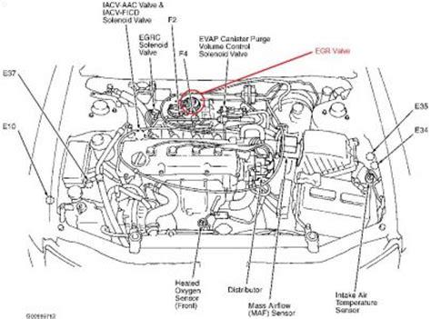 2000 Nissan Altima Engine Diagram