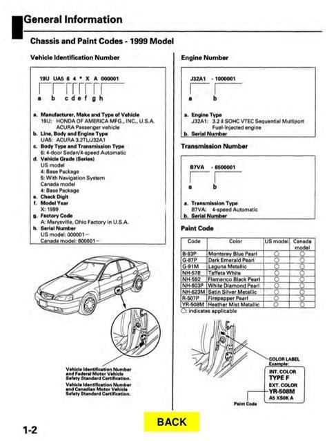 2001 Acura Tl Service Manual