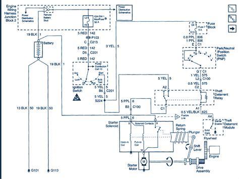 2001 Chevrolet Wiring Diagram