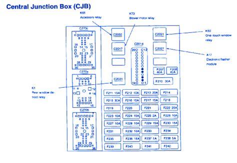 46db95 2002 Mercury Sable Fuse Box Diagram Ebook Databases