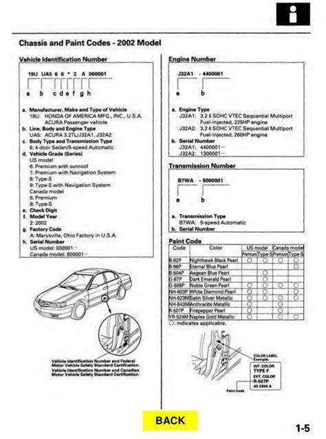 2002 Acura Tl Service Manual