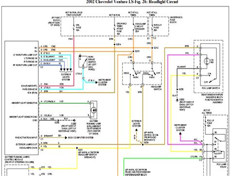 2002 Chevy Venture Van Wiring Schematics