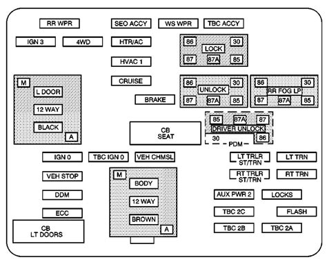 2003 Gmc Fuse Box Diagrams