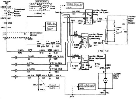 2003 Chevy Express 1500 Wiring Diagram