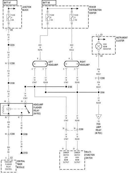 2003 Dodge Dakota Wiring Schematic