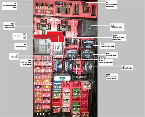 2003 Ford F150 Supercrew Fuse Box Diagram