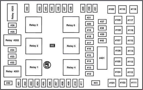 2003 ford expedition fuse box diagram | stdal.nlpr.ia.ac.cn  stdal.nlpr.ia.ac.cn