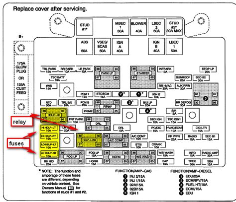 2004 Chevy Avalanche Fuse Diagram
