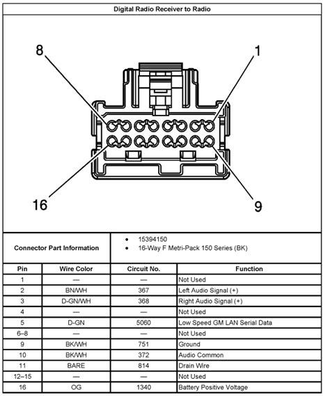 2004 Saturn Ion Wiring Diagram For Stereo
