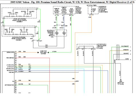 2004 Gmc Yukon Wiring Diagrams