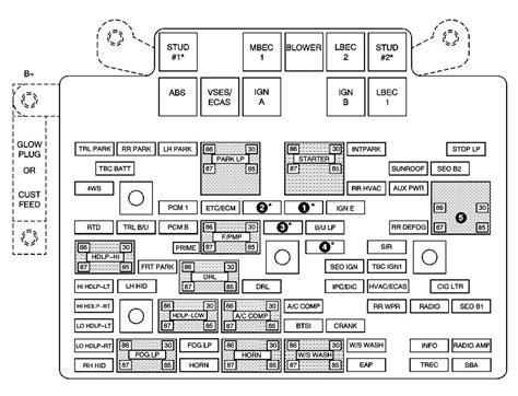 2004 Chevy Avalanche Fuse Box Diagram