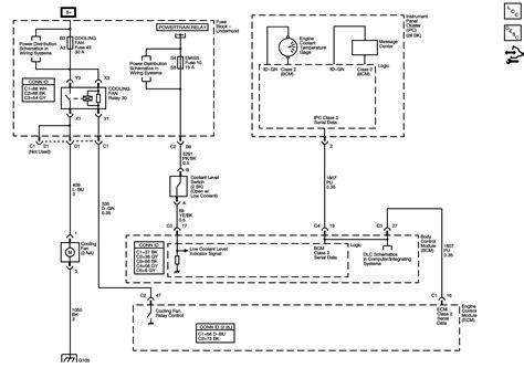 2004 Saturn Vue Diagram Under Dash Wiring