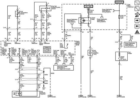 wiring diagram for 2005 chevy silverado 3500  more wiring