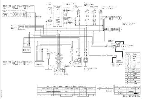 9f8b 2005 Kawasaki Mule 3010 Wiring Diagram Ebook Databases