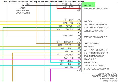 2005 Chevy Avalanche Stereo Wiring Diagram