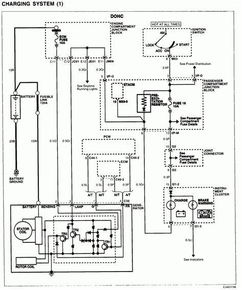 2757063 2005 Hyundai Santa Fe Wiring Diagrams - Herne Autowire   2005 Hyundai Santa Fe Wiring Diagrams      Google Sites