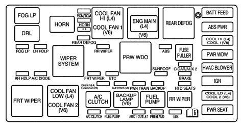 2005 saturn vue fuse diagram | unix wiring diagrams steam  wiring diagram library
