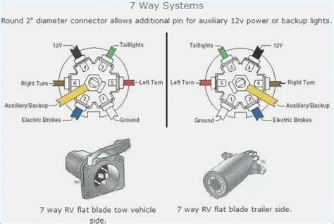 2005 Chevy Truck Trailer Wiring Diagram