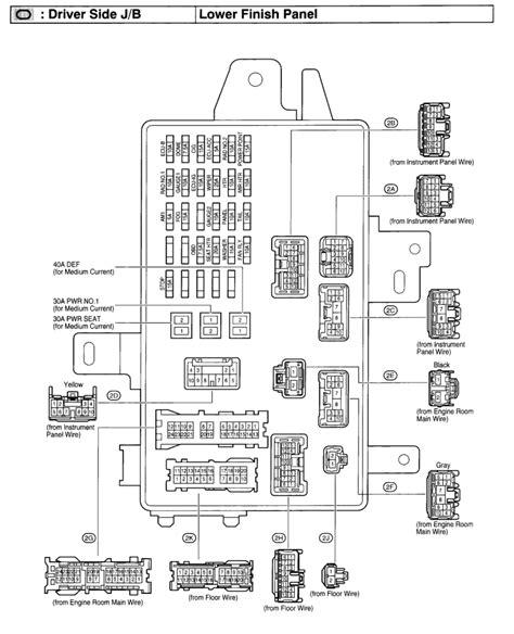 2005 Toyota Fuse Box Diagram