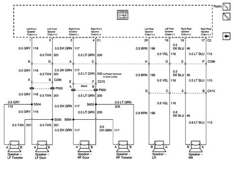 2005 GMC C6500 WIRING DIAGRAM | modularscale.comModularscale