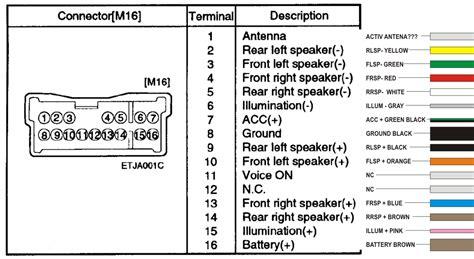 6b5f01d 2006 Hyundai Elantra Radio Wiring Diagram Ebook Databases