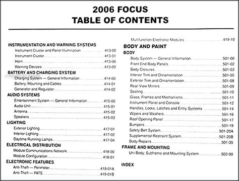2006 Ford Focus Factory Service Manual
