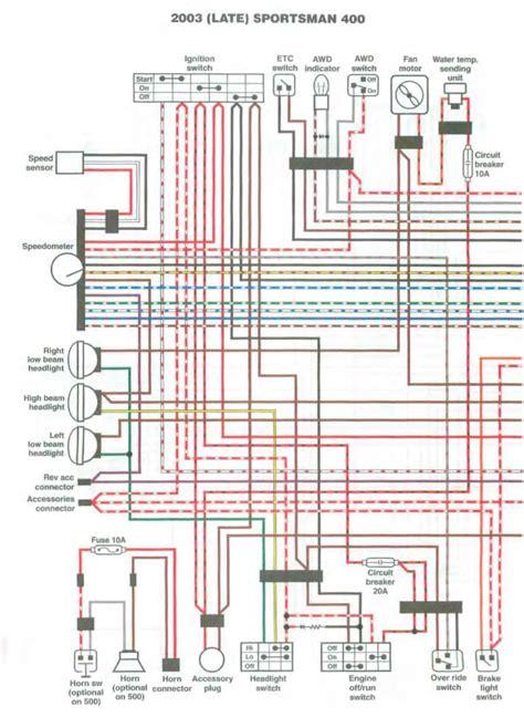 2006 Polaris 500 Ho Wiring Diagram