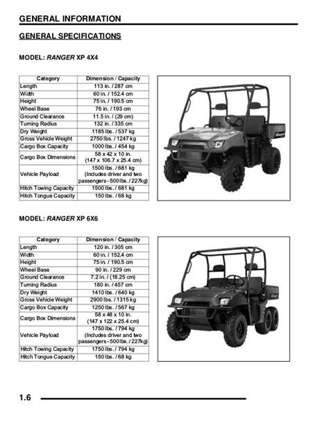 2006 Polaris Ranger 700 Xp Owner Manual