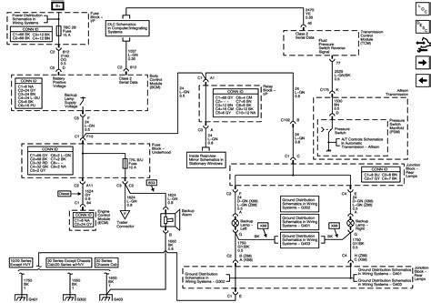 2006 Silverado Wiring Diagram