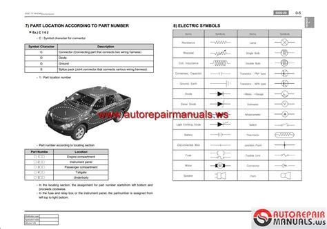 2006 Ssangyong Actyon Sports Q100 Service Repair Workshop Manual