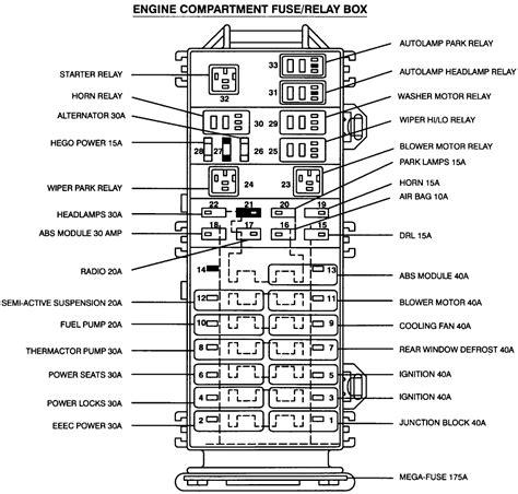 2006 Taurus Fuse Box Diagram