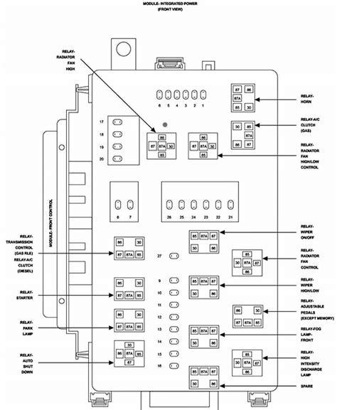 2007 Dodge Charger Fuse Box Diagram List