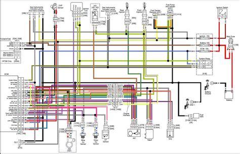 [SCHEMATICS_48DE]  2007 SPORTSTER WIRING DIAGRAM | modularscale.com | 2007 Sportster Wiring Diagram |  | Modularscale