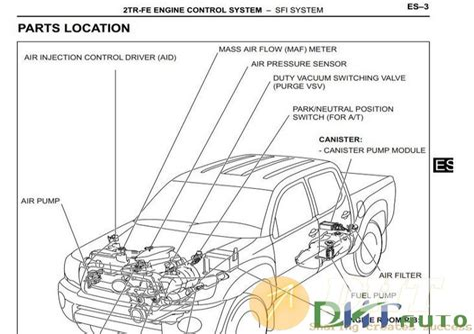 [SCHEMATICS_48DE]  2007 TOYOTA TACOMA WIRING DIAGRAM | stdal.nlpr.ia.ac.cn | 2007 Tacoma Wiring Diagram |  | stdal.nlpr.ia.ac.cn