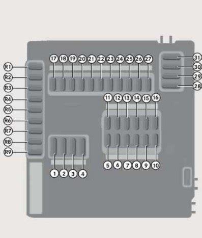 2539 2008 Smart Car Fuse Diagram Ebook Databases