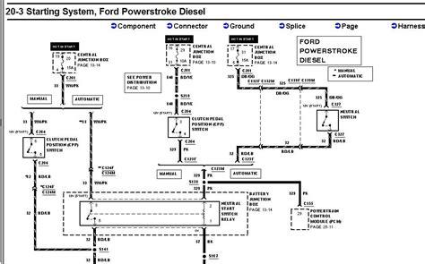 2008 F750 Wiring Diagram