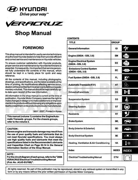 2008 Hyundai Veracruz Service Manual