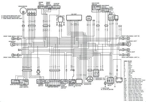 2009 Honda Foreman Wiring Diagram