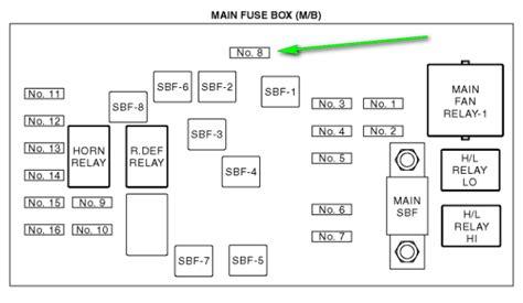 2010 Subaru Forester Fuse Box Diagram