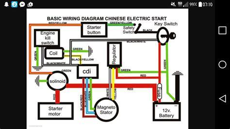 2010 Tao Tao Ata 110 Wire Diagram
