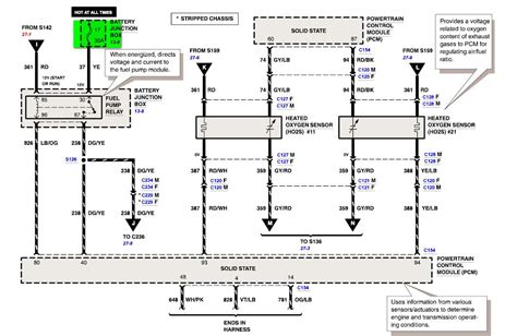 2012 Ford E450 Wiring Diagram