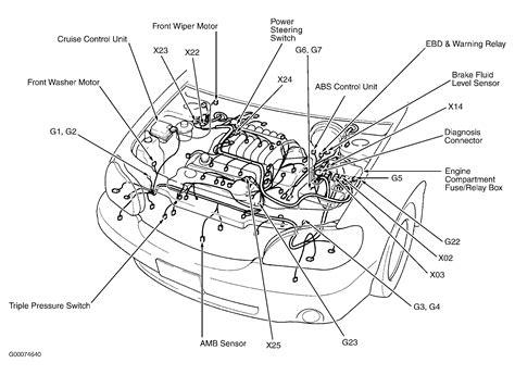 2012 Kia Optima Engine Diagram