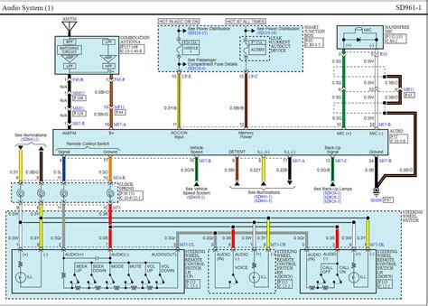 E18f2 2013 Kia Sorento Stereo Wiring Diagram Ebook Databases