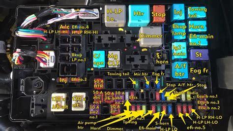 7ac072f 2013 Toyota Tacoma Fuse Diagram Ebook Databases