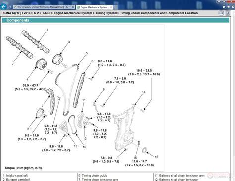 2013 Sonata Yf Shop Manual