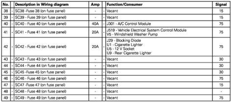 2013 Vw Jetta Wiring Diagrams